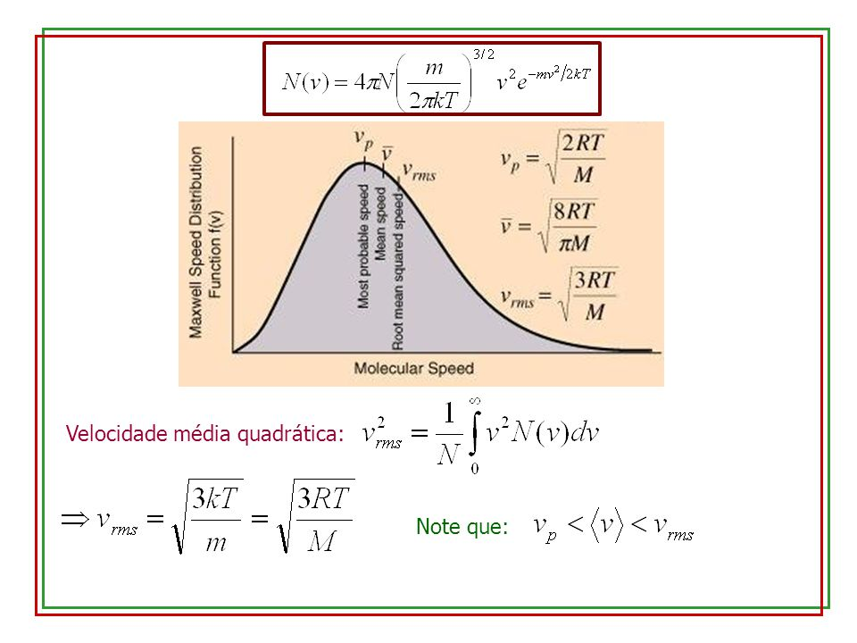 Velocidade média quadrática: Note que: