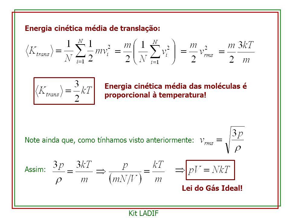 Note ainda que, como tínhamos visto anteriormente: Assim: Lei do Gás Ideal! Energia cinética média de translação: Energia cinética média das moléculas