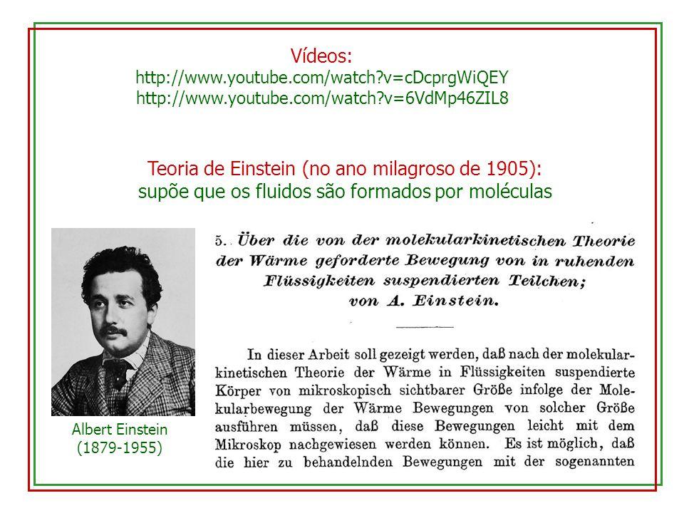 Vídeos: http://www.youtube.com/watch?v=cDcprgWiQEY http://www.youtube.com/watch?v=6VdMp46ZIL8 Teoria de Einstein (no ano milagroso de 1905): supõe que