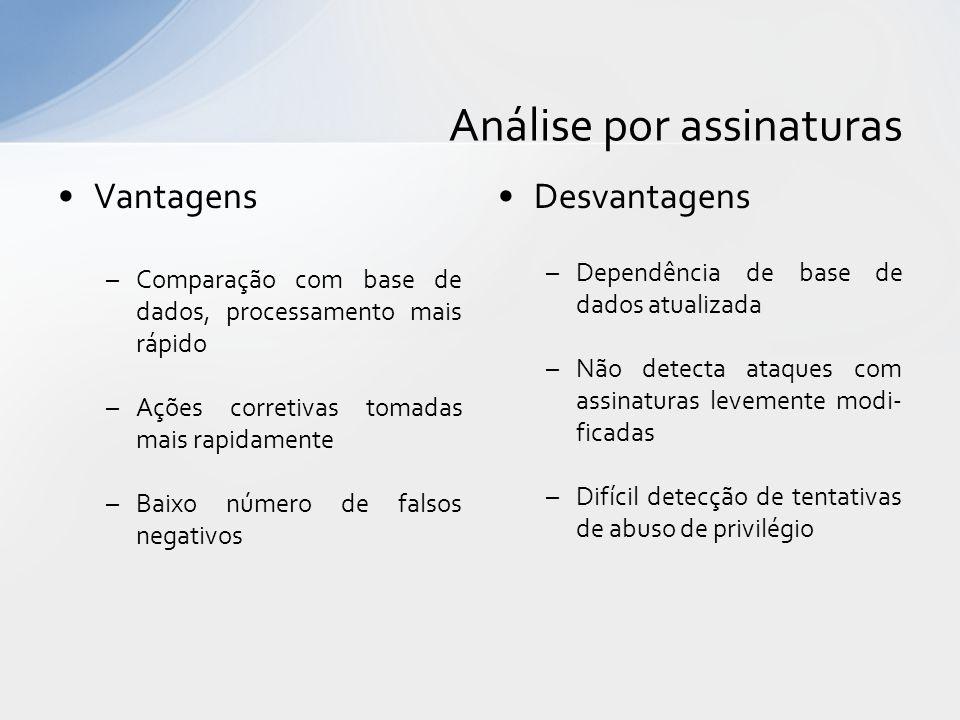 Vantagens –Comparação com base de dados, processamento mais rápido –Ações corretivas tomadas mais rapidamente –Baixo número de falsos negativos Desvan