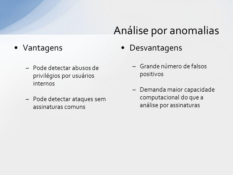 Vantagens –Pode detectar abusos de privilégios por usuários internos –Pode detectar ataques sem assinaturas comuns Desvantagens –Grande número de fals