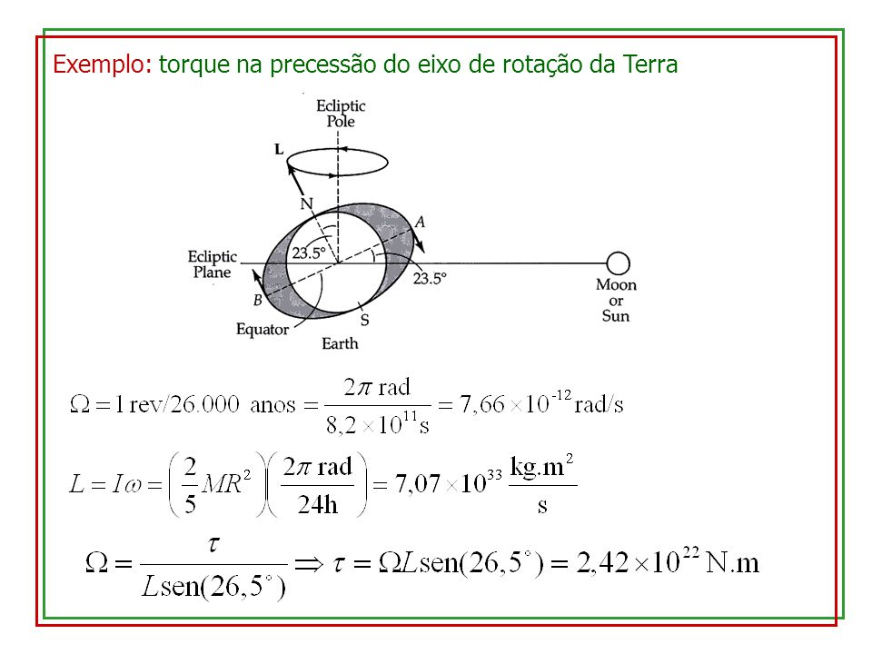 Exemplo: torque na precessão do eixo de rotação da Terra