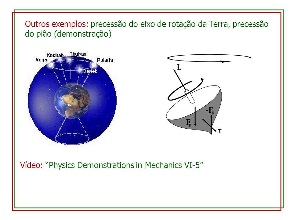 Outros exemplos: precessão do eixo de rotação da Terra, precessão do pião (demonstração) Vídeo: Physics Demonstrations in Mechanics VI-5