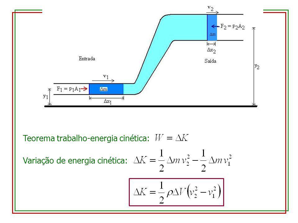 Teorema trabalho-energia cinética: Variação de energia cinética: ΔmΔm