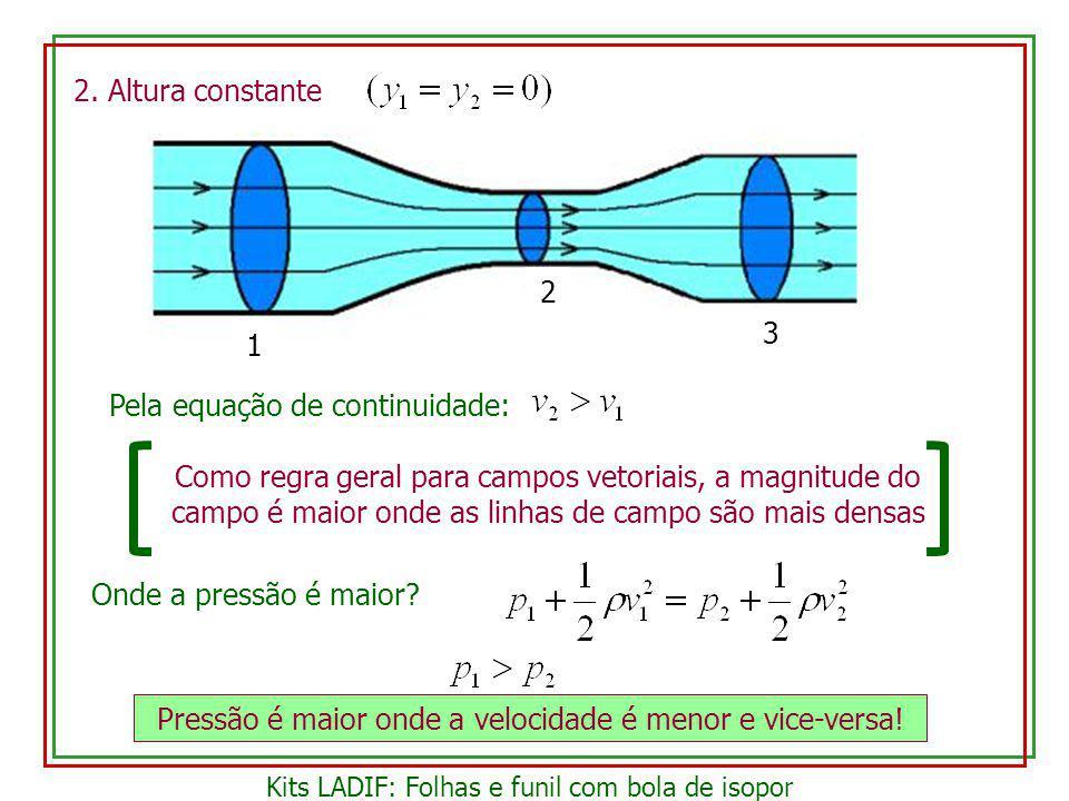 2. Altura constante 1 2 3 Pela equação de continuidade: Como regra geral para campos vetoriais, a magnitude do campo é maior onde as linhas de campo s