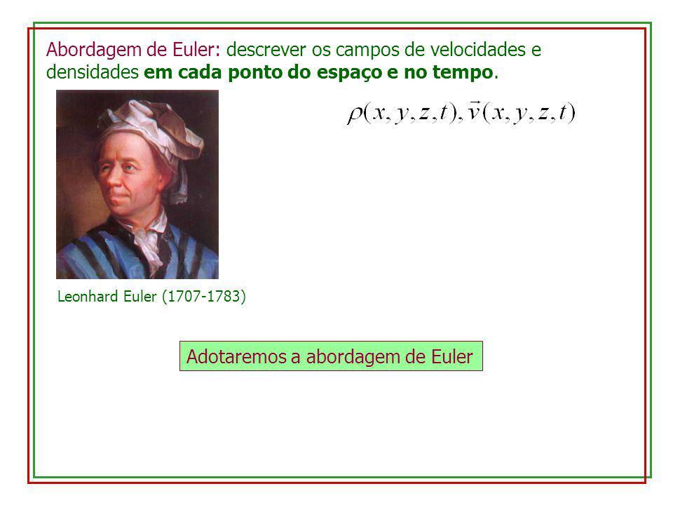 Abordagem de Euler: descrever os campos de velocidades e densidades em cada ponto do espaço e no tempo. Leonhard Euler (1707-1783) Adotaremos a aborda
