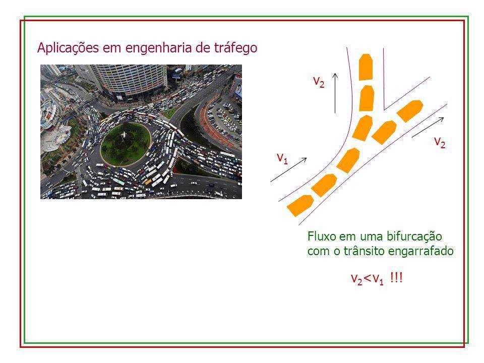Aplicações em engenharia de tráfego Fluxo em uma bifurcação com o trânsito engarrafado v1v1 v2v2 v2v2 v 2 <v 1 !!!