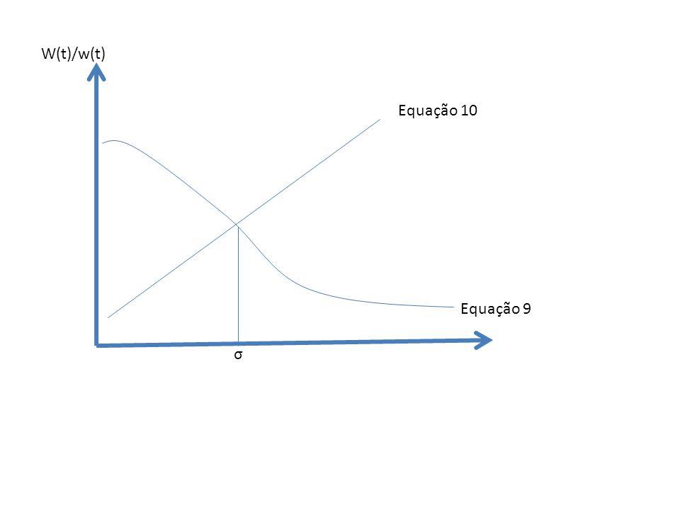 Equação 9 Equação 10 W(t)/w(t) σ (1/δ) ε δεδε