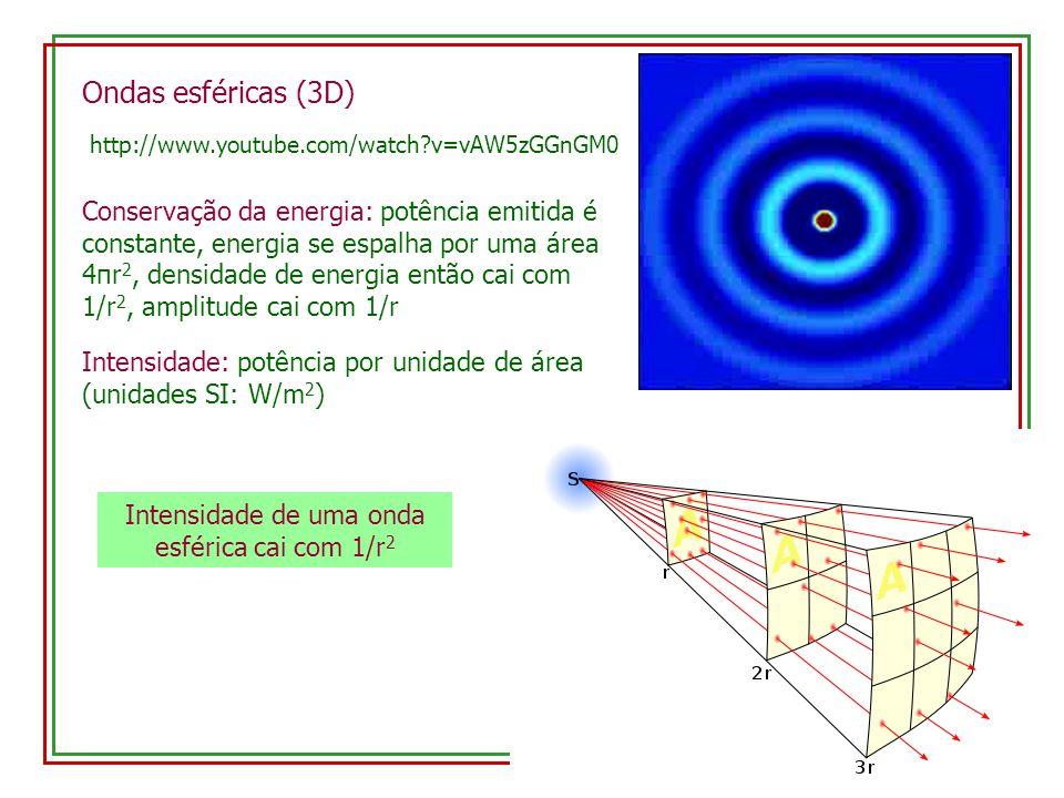 http://www.youtube.com/watch?v=vAW5zGGnGM0 Ondas esféricas (3D) Conservação da energia: potência emitida é constante, energia se espalha por uma área