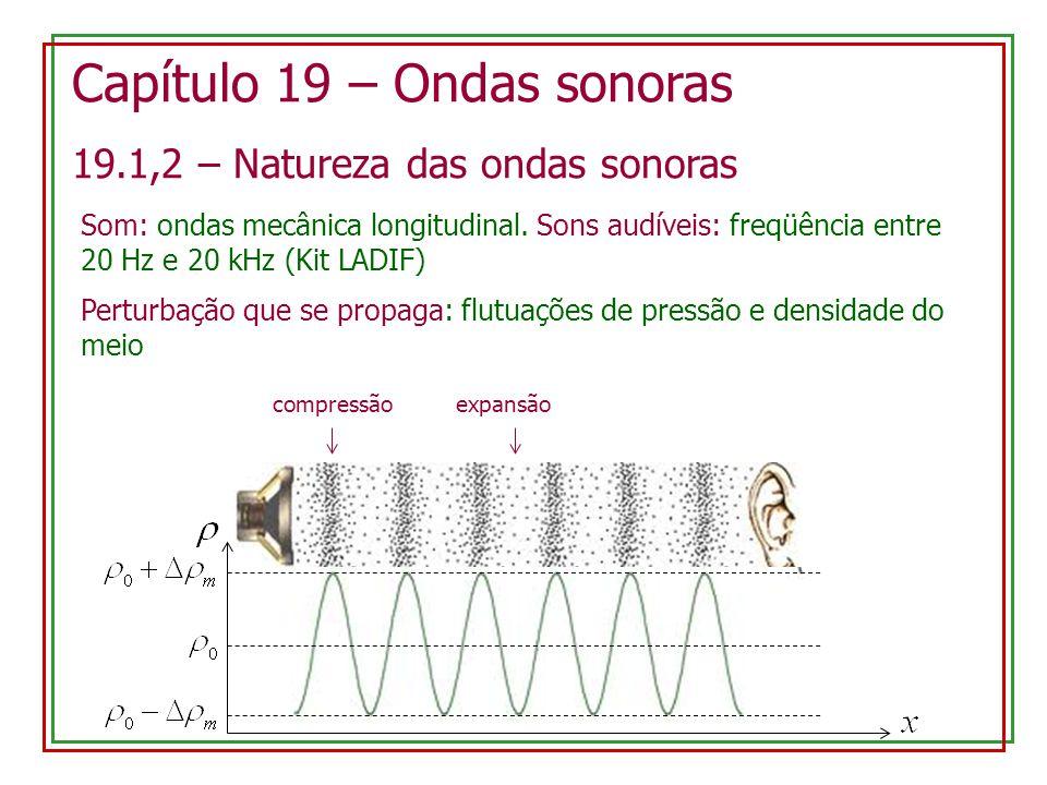 Capítulo 19 – Ondas sonoras 19.1,2 – Natureza das ondas sonoras Som: ondas mecânica longitudinal. Sons audíveis: freqüência entre 20 Hz e 20 kHz (Kit