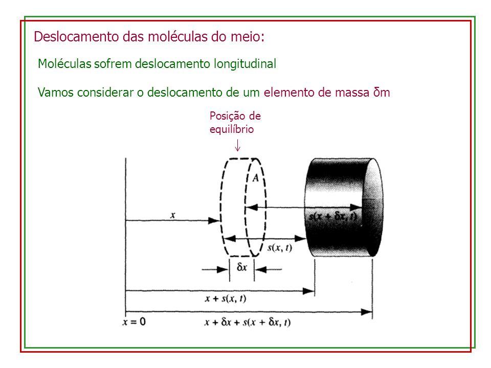 Deslocamento das moléculas do meio: Moléculas sofrem deslocamento longitudinal Vamos considerar o deslocamento de um elemento de massa δm Posição de e