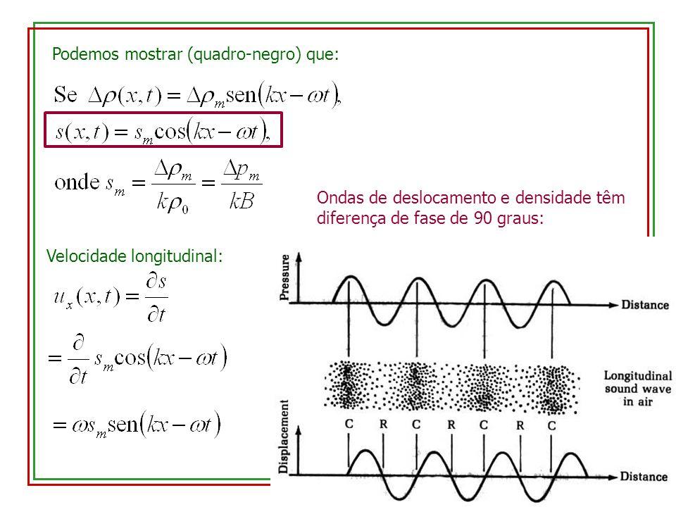 Podemos mostrar (quadro-negro) que: Ondas de deslocamento e densidade têm diferença de fase de 90 graus: Velocidade longitudinal: