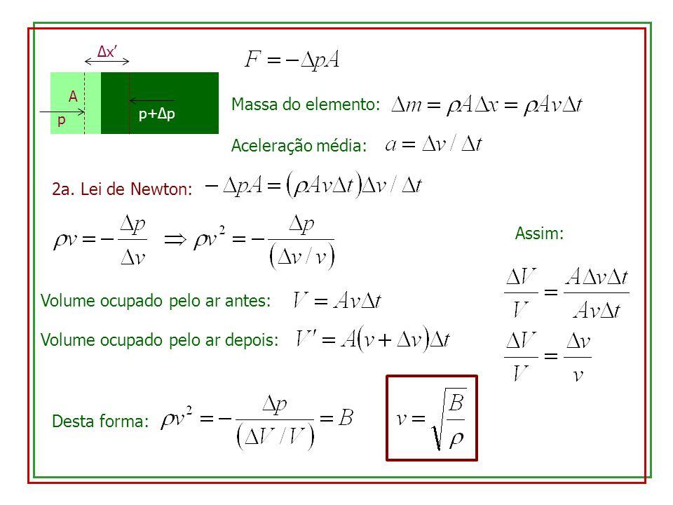 Massa do elemento: ΔxΔx A p p+Δp Aceleração média: 2a. Lei de Newton: Volume ocupado pelo ar antes: Volume ocupado pelo ar depois: Assim: Desta forma: