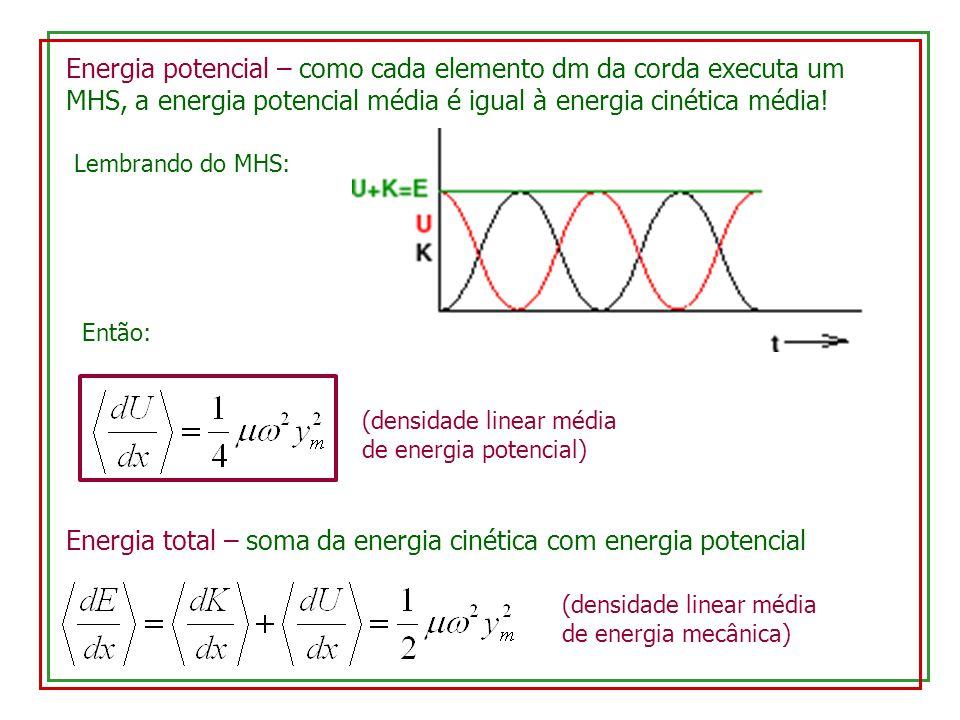 Energia potencial – como cada elemento dm da corda executa um MHS, a energia potencial média é igual à energia cinética média! Lembrando do MHS: Então