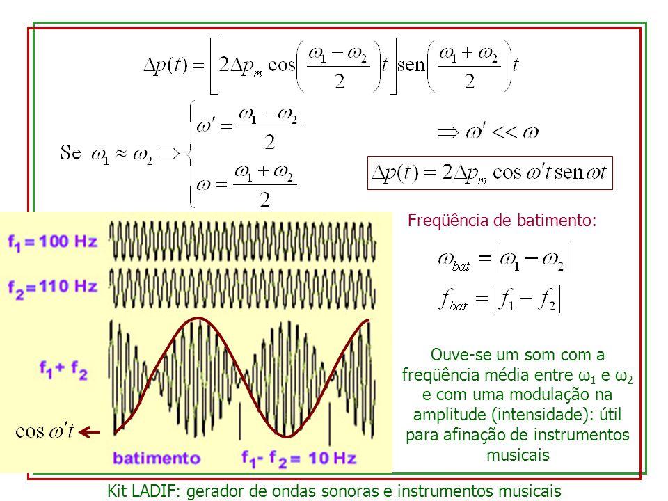 Freqüência de batimento: Ouve-se um som com a freqüência média entre ω 1 e ω 2 e com uma modulação na amplitude (intensidade): útil para afinação de i