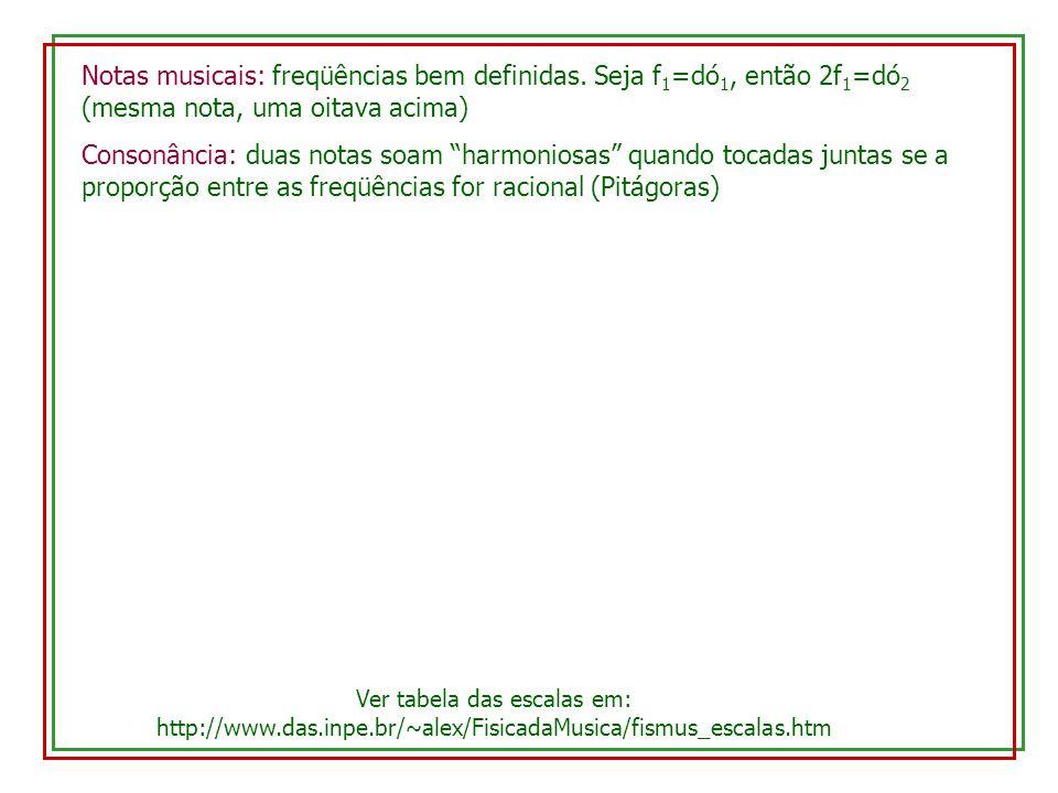 Notas musicais: freqüências bem definidas. Seja f 1 =dó 1, então 2f 1 =dó 2 (mesma nota, uma oitava acima) Consonância: duas notas soam harmoniosas qu