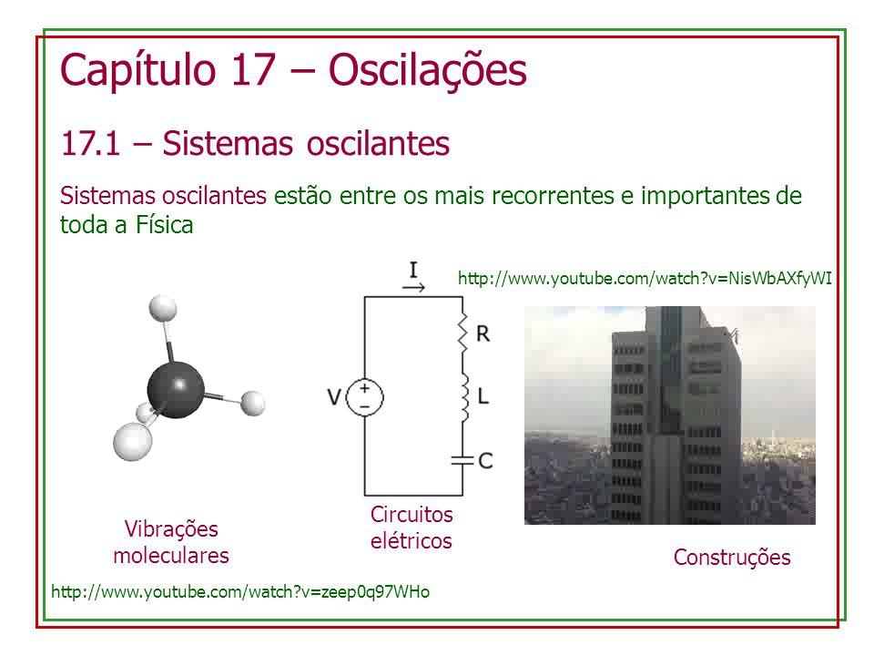 Capítulo 17 – Oscilações 17.1 – Sistemas oscilantes Sistemas oscilantes estão entre os mais recorrentes e importantes de toda a Física Vibrações moleculares Circuitos elétricos Construções http://www.youtube.com/watch?v=NisWbAXfyWI http://www.youtube.com/watch?v=zeep0q97WHo