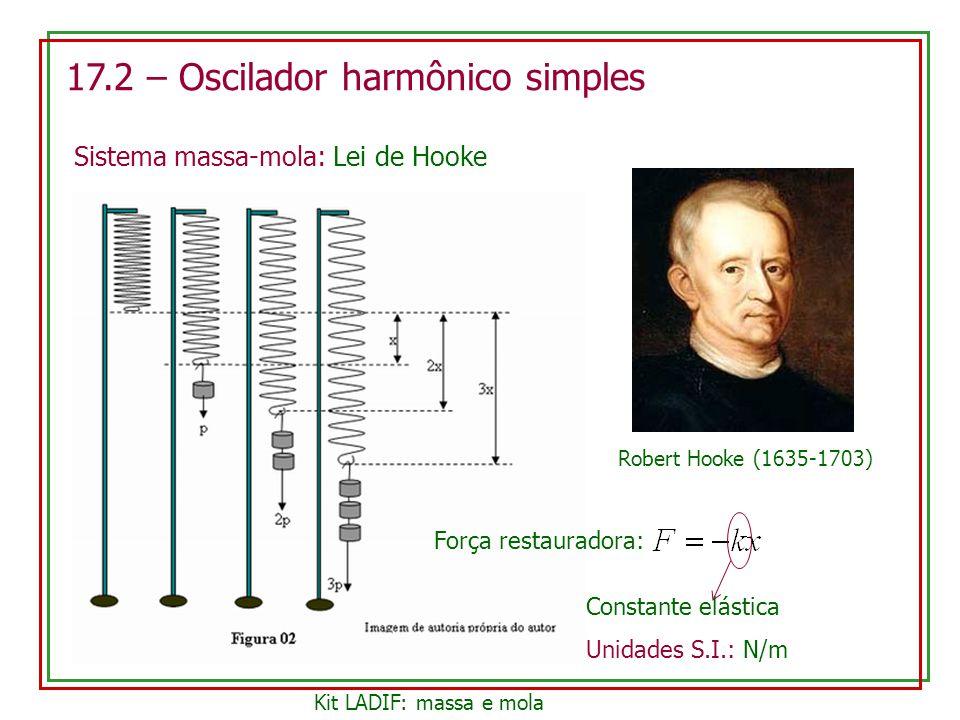 17.2 – Oscilador harmônico simples Sistema massa-mola: Lei de Hooke Robert Hooke (1635-1703) Força restauradora: Constante elástica Unidades S.I.: N/m Kit LADIF: massa e mola
