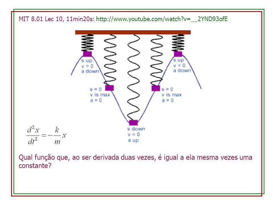 MIT 8.01 Lec 10, 11min20s: http://www.youtube.com/watch?v=__2YND93ofE Qual função que, ao ser derivada duas vezes, é igual a ela mesma vezes uma constante?