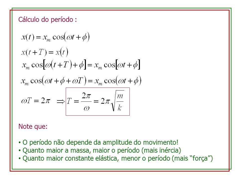 Cálculo do período : Note que: O período não depende da amplitude do movimento! Quanto maior a massa, maior o período (mais inércia) Quanto maior cons