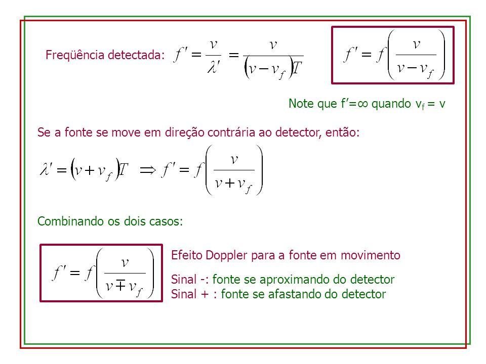 Freqüência detectada: Note que f= quando v f = v Se a fonte se move em direção contrária ao detector, então: Combinando os dois casos: Efeito Doppler