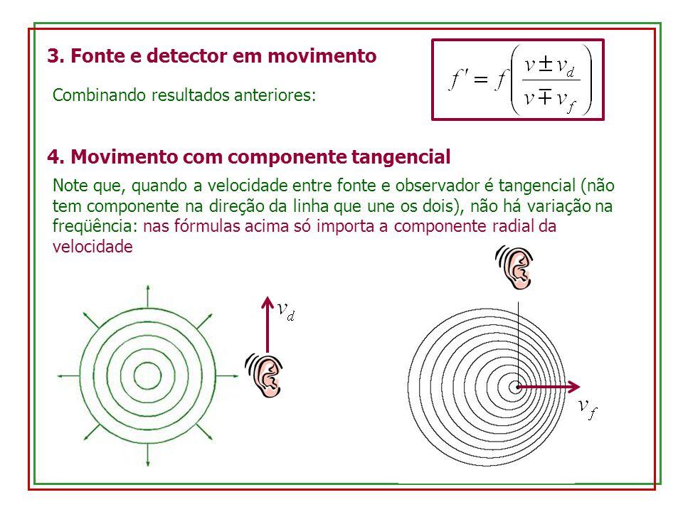3. Fonte e detector em movimento Combinando resultados anteriores: 4. Movimento com componente tangencial Note que, quando a velocidade entre fonte e