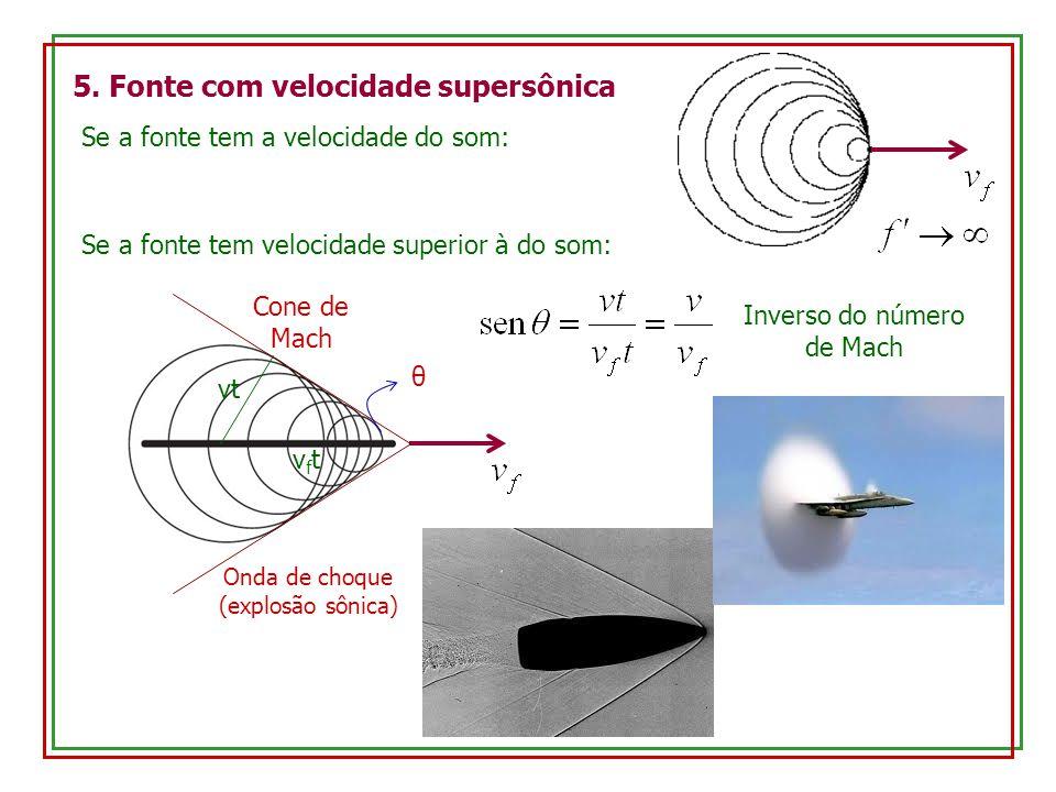 5. Fonte com velocidade supersônica Se a fonte tem a velocidade do som: Se a fonte tem velocidade superior à do som: vt vftvft Cone de Mach θ Onda de