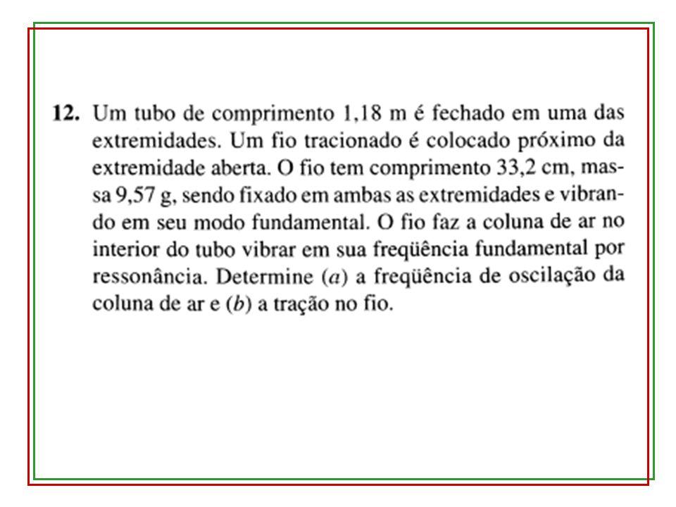 http://www.youtube.com/watch?v=imoxDcn2Sgo 19.9 – Efeito Doppler Freqüência observada depende da velocidade da fonte ou do observador