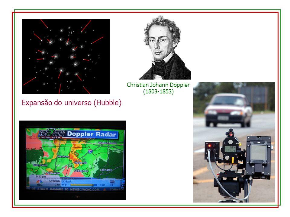 Christian Johann Doppler (1803-1853) Expansão do universo (Hubble)