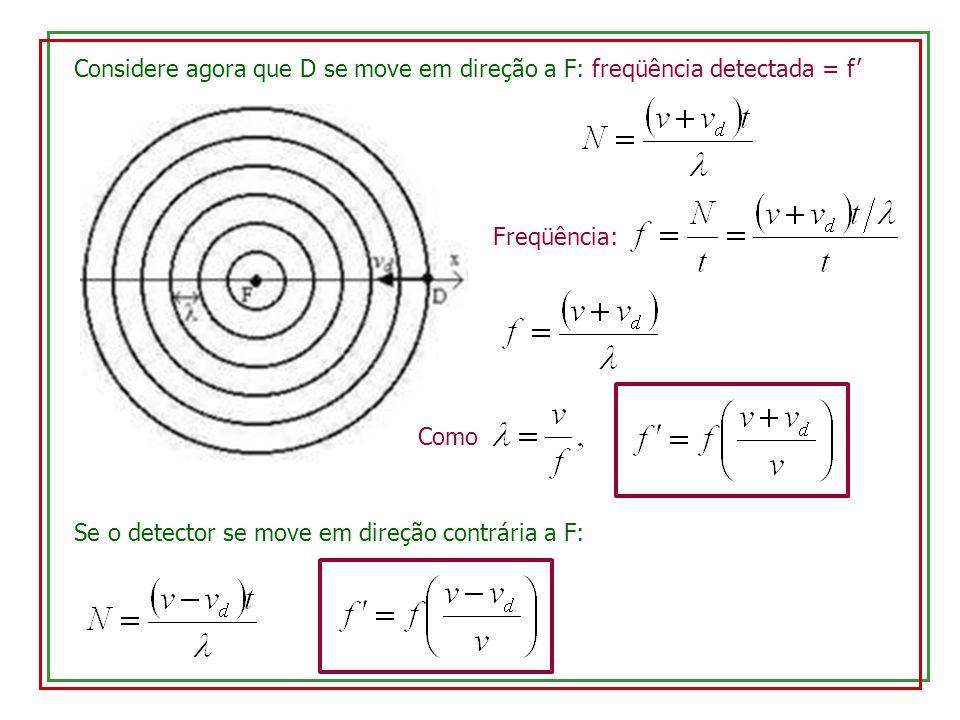 Combinando os dois casos: Efeito Doppler para o detector em movimento Sinal +: detector se aproximando da fonte Sinal - : detector se afastando da fonte 2.