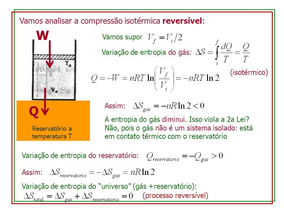 Vamos analisar a compressão isotérmica reversível: Reservatório a temperatura T Q W Variação de entropia do gás: (isotérmico) Assim: A entropia do gás diminui.