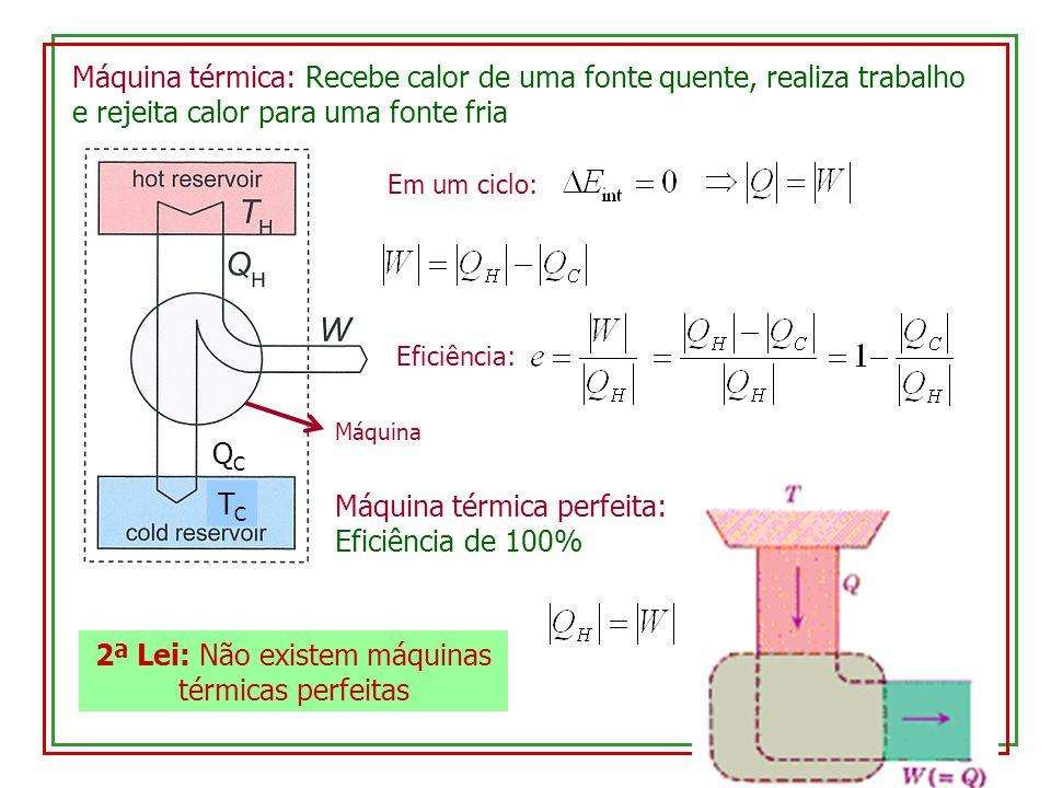 Máquina térmica: Recebe calor de uma fonte quente, realiza trabalho e rejeita calor para uma fonte fria TCTC QCQC Em um ciclo: Eficiência: Máquina Máquina térmica perfeita: Eficiência de 100% 2ª Lei: Não existem máquinas térmicas perfeitas