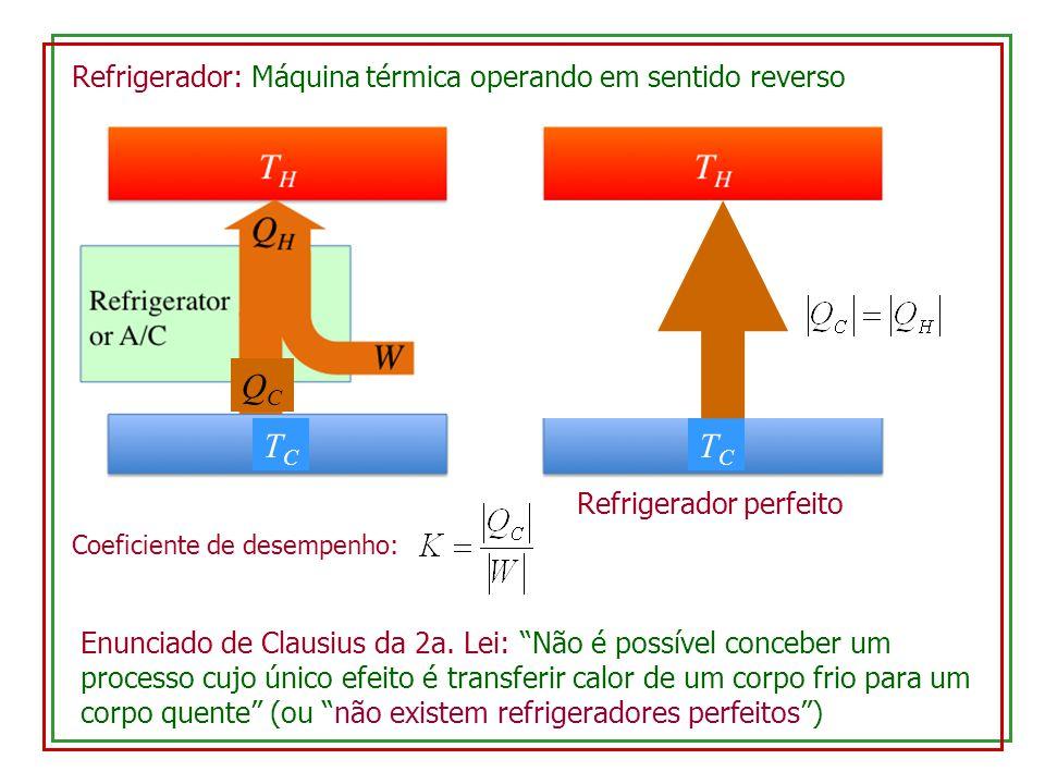 Equivalência entre os enunciados de Clausius e Kelvin: (1)Não existem máquinas térmicas perfeitas (2)Não existem refrigeradores perfeitos Mostraremos que se (1) for violado, (2) também será: Máquina perfeita alimentando um refrigerador real = refrigerador perfeito!