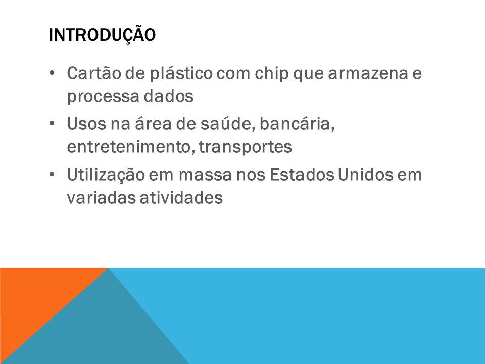 INTRODUÇÃO Cartão de plástico com chip que armazena e processa dados Usos na área de saúde, bancária, entretenimento, transportes Utilização em massa
