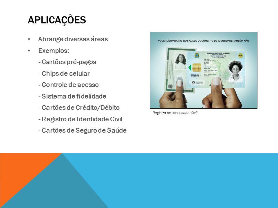 APLICAÇÕES Abrange diversas áreas Exemplos: - Cartões pré-pagos - Chips de celular - Controle de acesso - Sistema de fidelidade - Cartões de Crédito/D