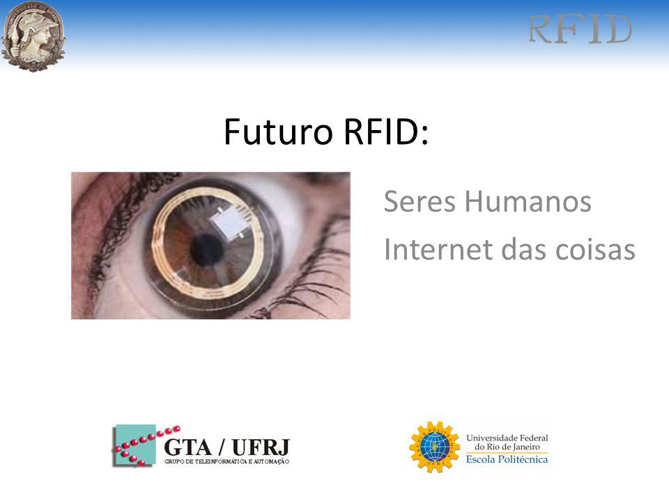 Futuro RFID: Seres Humanos Internet das coisas