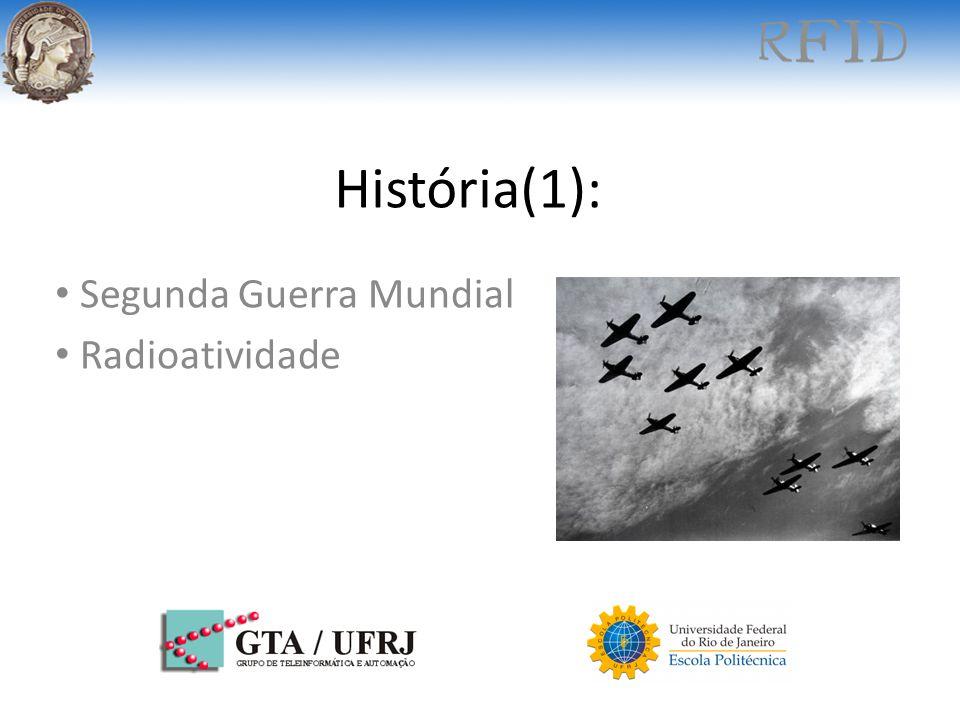 História(1): Segunda Guerra Mundial Radioatividade