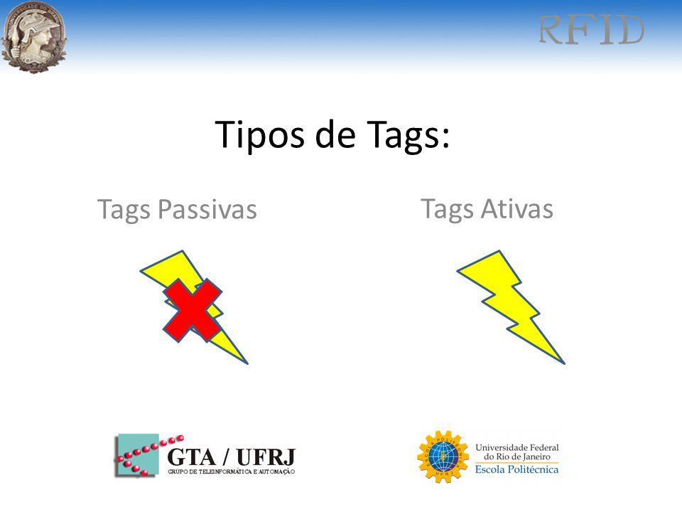 Tipos de Tags: Tags Passivas Tags Ativas