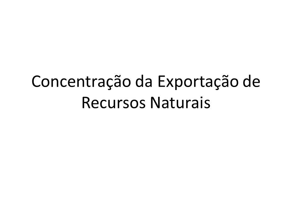 Extraído de Cuddington et al. (2007).