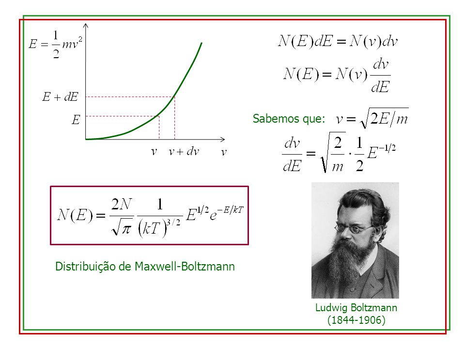 Se E >> kT, podemos aproximar: Fator de Boltzmann: Estima a probabilidade relativa de uma molécula ter energia cinética E