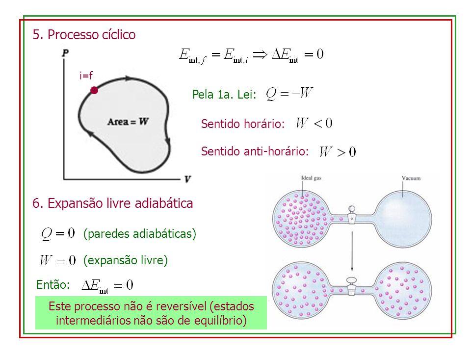 5. Processo cíclico i=f Pela 1a. Lei: Sentido horário: Sentido anti-horário: 6. Expansão livre adiabática (paredes adiabáticas) (expansão livre) Então