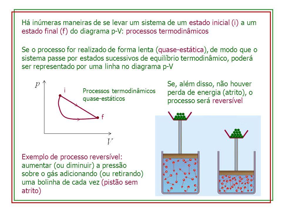Variação de energia interna: Depende apenas dos estados inicial e final e não do processo i f Diz-se que a energia interna é uma função de estado (como veremos a seguir, está diretamente relacionada à temperatura) Q e W podem depender do processo, mas Q+W é o mesmo para qualquer processo (mesmo irreversíveis): Outra versão da 1a.