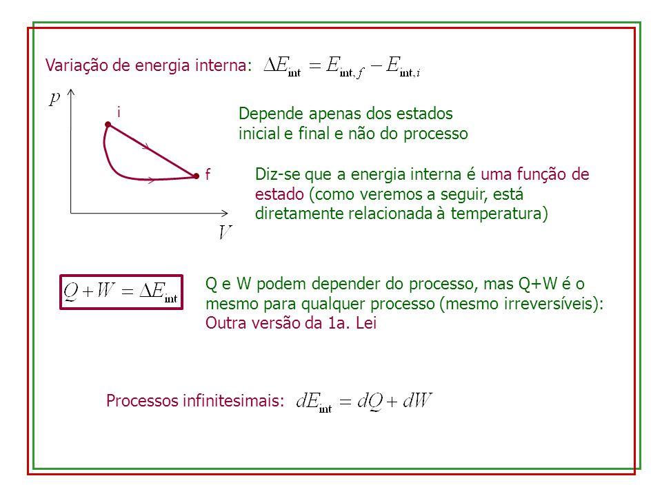 Variação de energia interna: Depende apenas dos estados inicial e final e não do processo i f Diz-se que a energia interna é uma função de estado (com