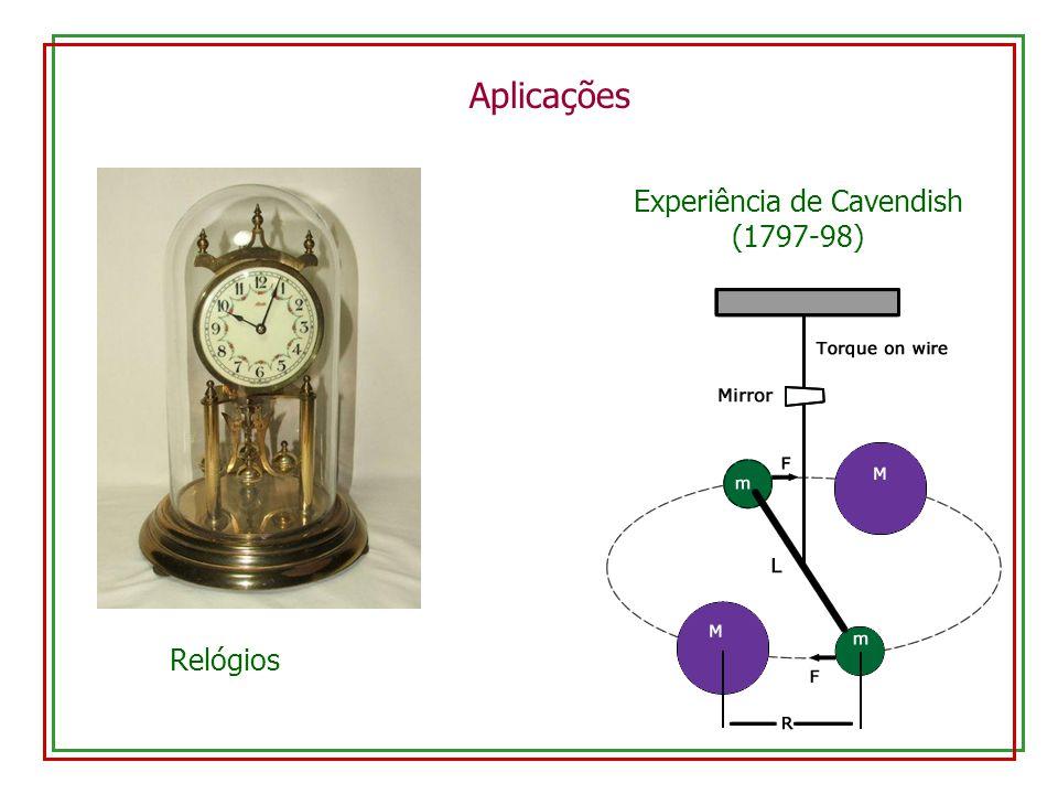 Aplicações Relógios Experiência de Cavendish (1797-98)