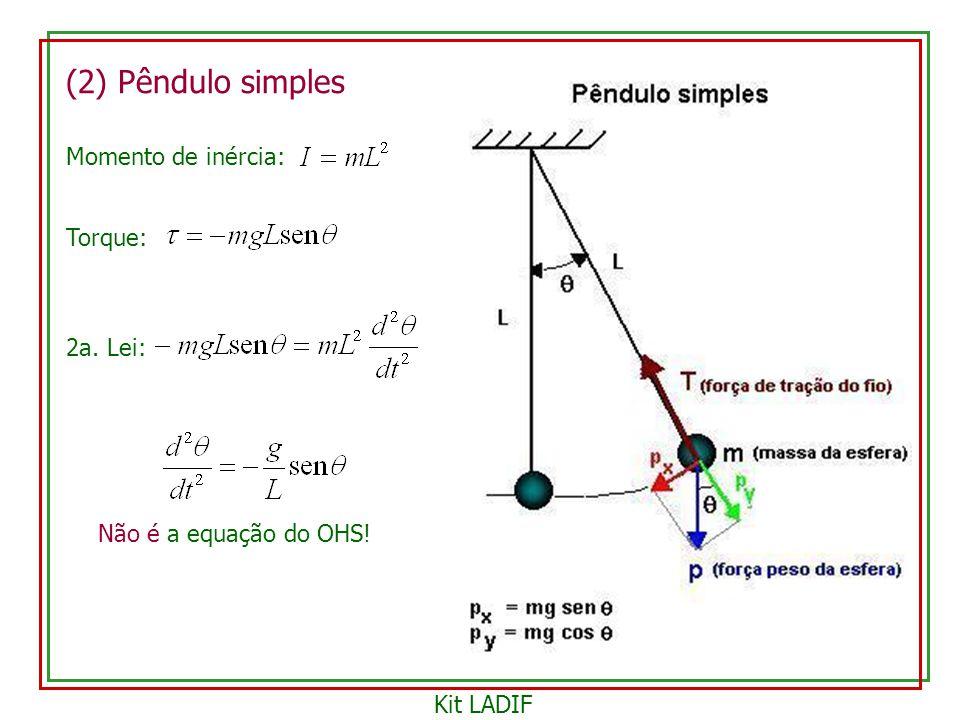 (2) Pêndulo simples Kit LADIF Momento de inércia: Torque: 2a. Lei: Não é a equação do OHS!