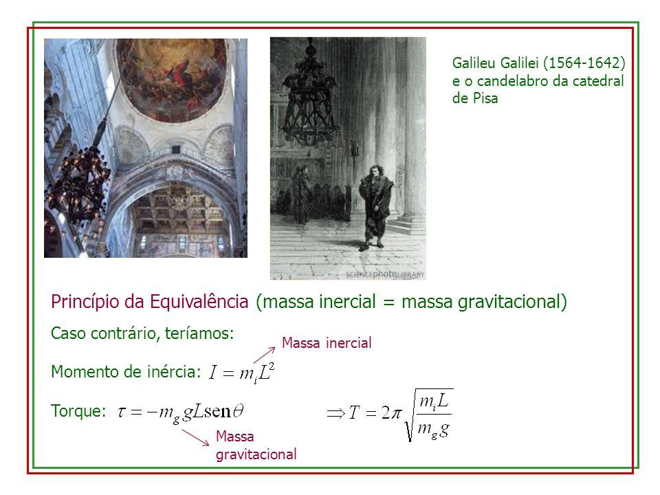 Galileu Galilei (1564-1642) e o candelabro da catedral de Pisa Princípio da Equivalência (massa inercial = massa gravitacional) Torque: Caso contrário
