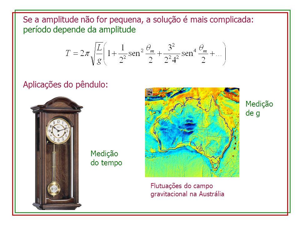 Se a amplitude não for pequena, a solução é mais complicada: período depende da amplitude Aplicações do pêndulo: Medição do tempo Medição de g Flutuaç