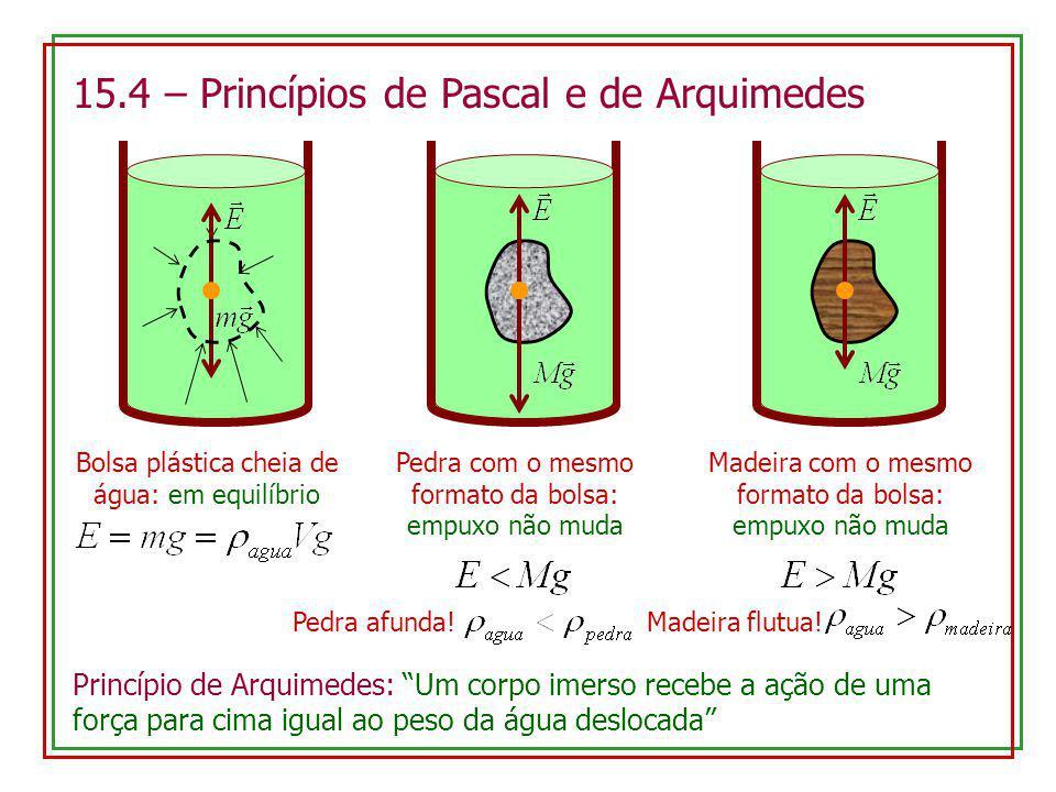 15.4 – Princípios de Pascal e de Arquimedes Princípio de Arquimedes: Um corpo imerso recebe a ação de uma força para cima igual ao peso da água desloc
