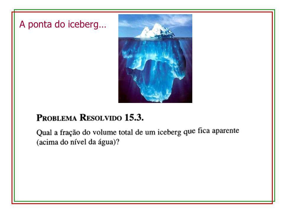 A ponta do iceberg…