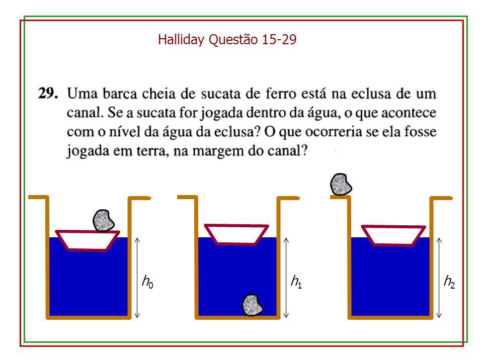 Halliday Questão 15-29 h0h0 h1h1 h2h2